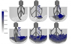 Bild Simulation von Mischprozessen: DEM Simulation eines Zementleim-Mischprozesses