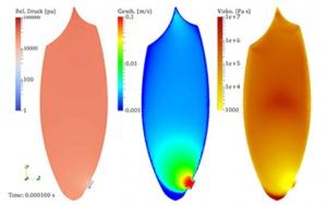 Bild Befüllverfahren Viskopress: Simulation des Druckfeldes im Folienbeutel (Viskopress)