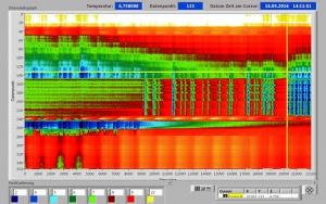 Bild Thermisch aktivierte Kleinkläranlage: DTS-Visualisierung Großfeldversuch - Befrachtung 2 Behälter