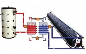 Bild PSK Thermpipe®: Schaltprinzip zur Nutzung des Systems