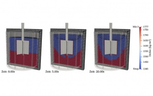 Bild SPH-Simulationsprogramm: Nachbildung der Phasenverteilung