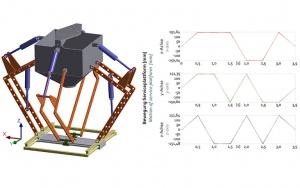 Bild Kinematisches Konzept und MKD-Simulation zum Kompensator